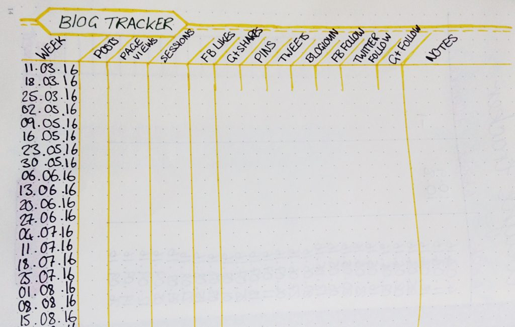 Bullet journal spread blog tracker