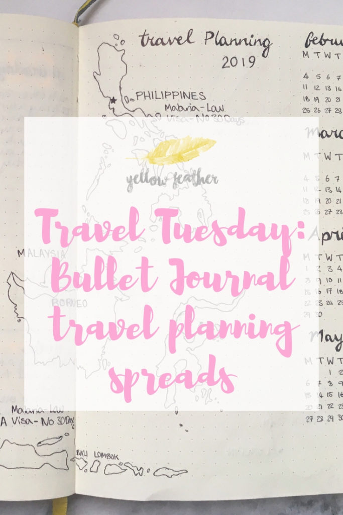 Travel Tuesday Bullet Journal Travel Planning Spreads