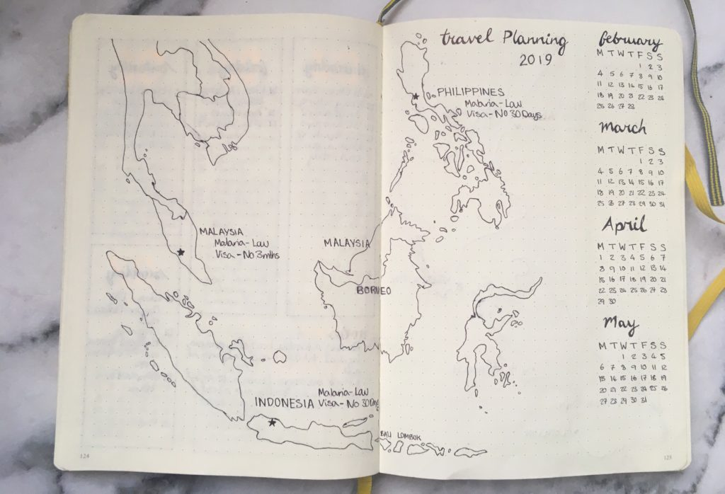 yellow feather blog bullet journal travel planning